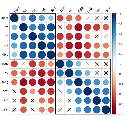 3.korelasyon_matris_grafik